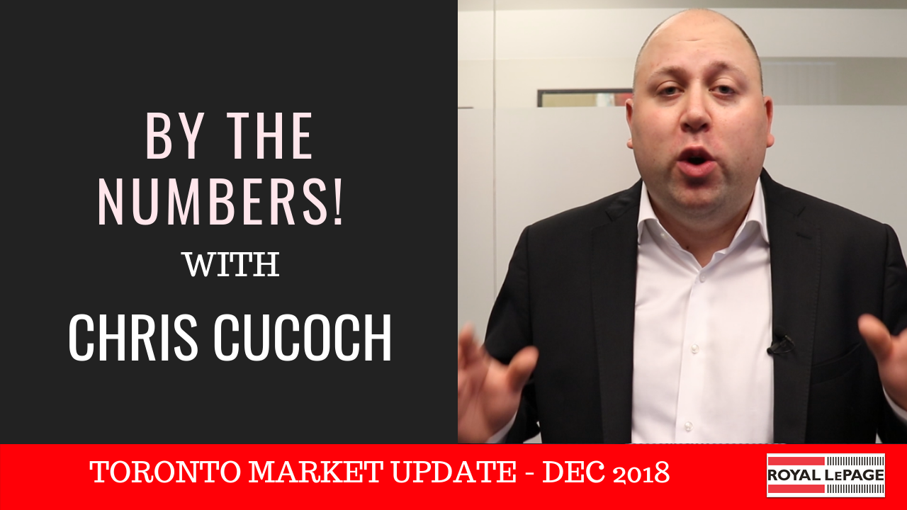 GTA Real Estate Market Update Video for December 2018